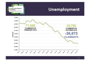 GBSLEP unemployment claimant